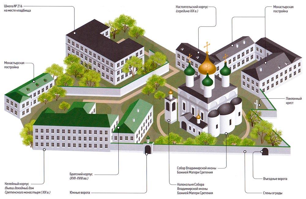 Сретенский монастырь схема монастыря 91